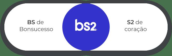 ico bs2